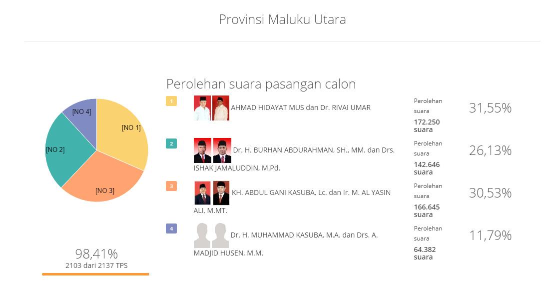 KPU.go.id